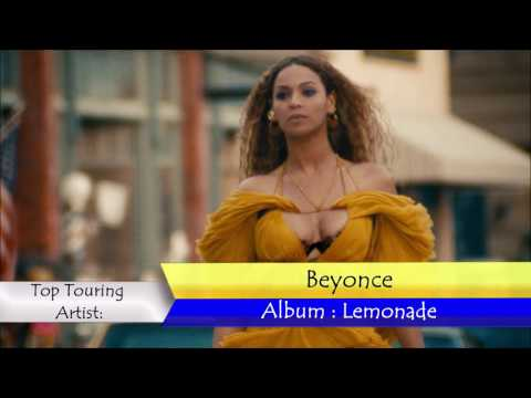 Billboard Music Awards 2017 (Winners List)