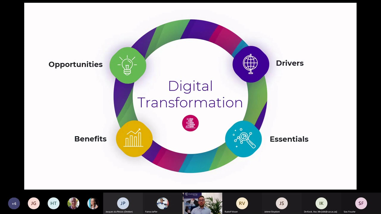 Extreme Networks Digital Transformation Webinar