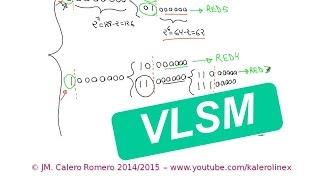 """VLSM02: Cisco Systems. Ejemplo VLSM básico II. Técnica """"pensando en binario""""."""