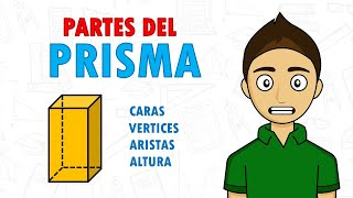 Partes De Un Prisma Super Fácil Cara Vértice Arista Base Youtube