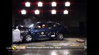 Euro NCAP Crash Test of Citroën C-Elysée 2014