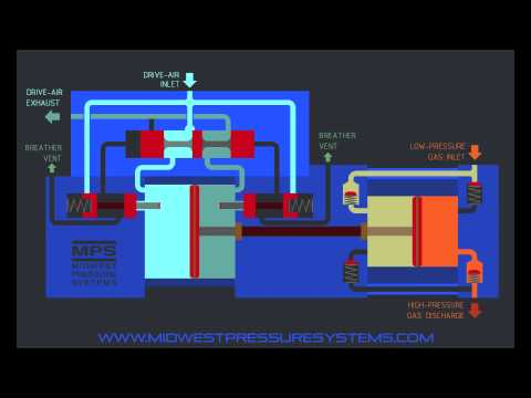 MPS:Gas Booster Function