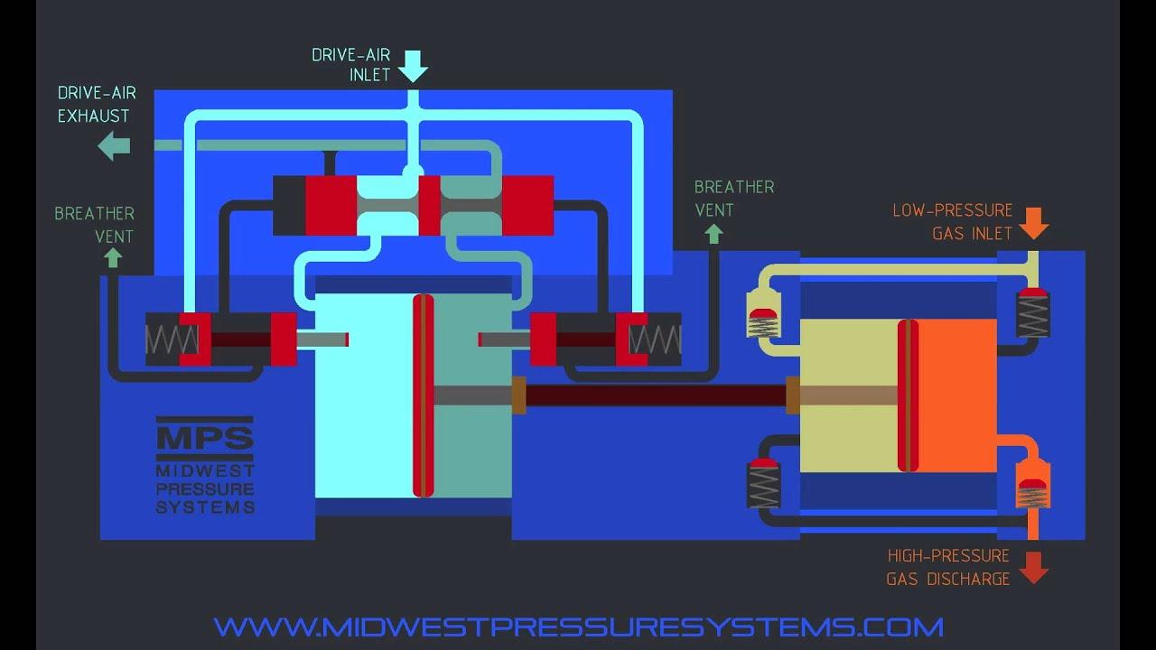 diaphragm pump working principle pdf