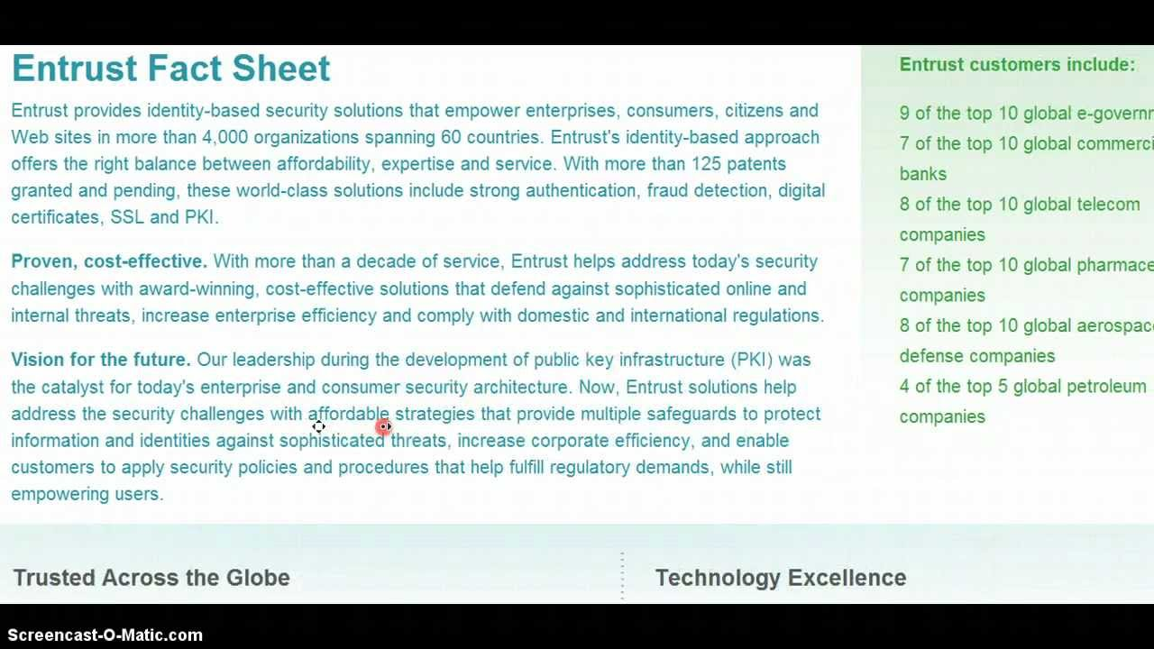 Entrust Ssl Facts Why Its Hands Down Best Choice For Ssl