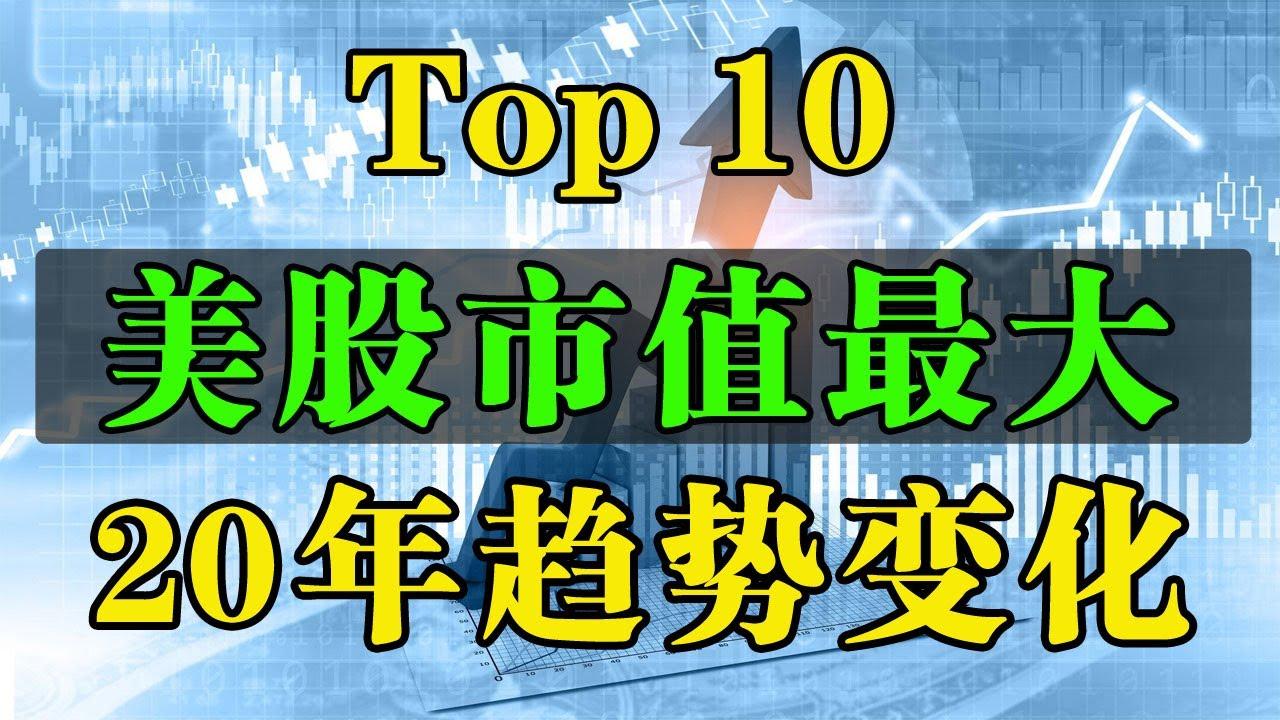 美股市值最高的公司 Top 10 U.S. Companies By Market Cap