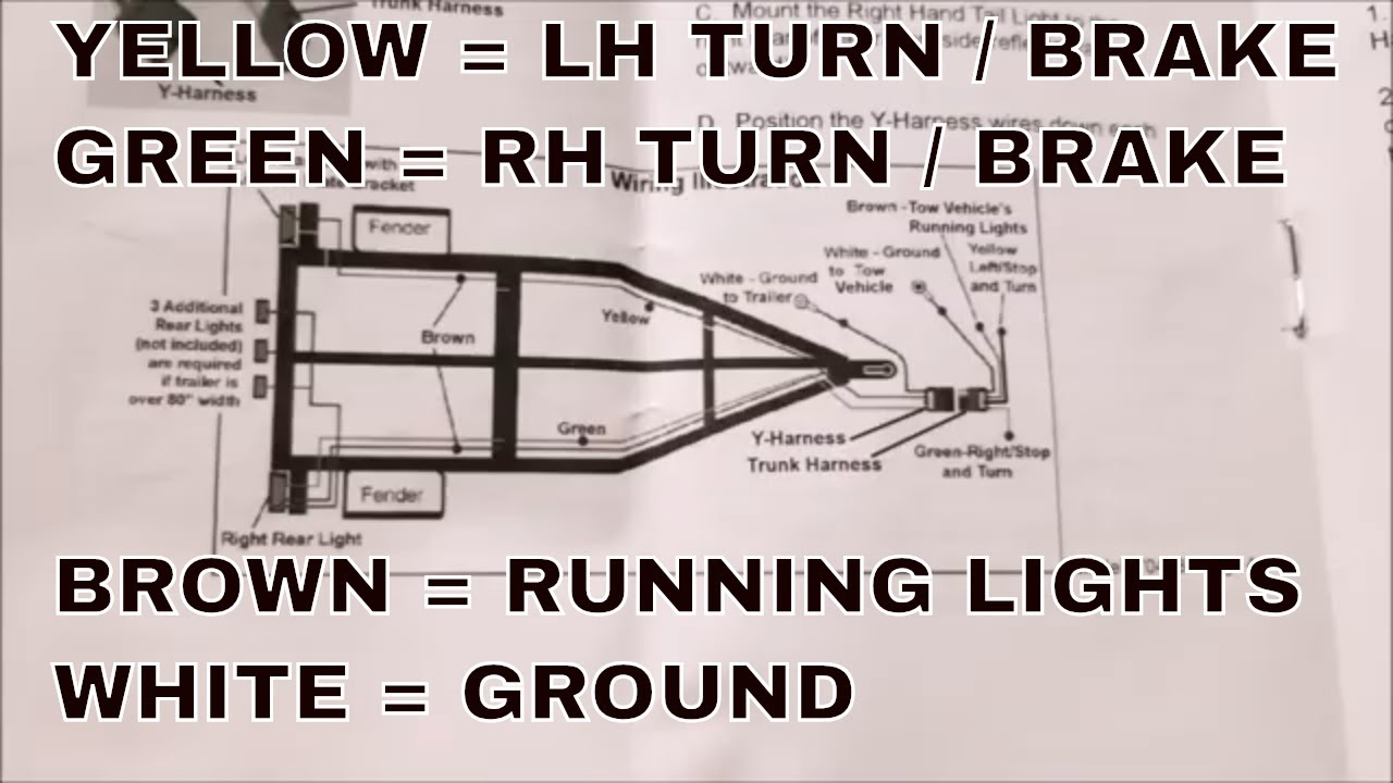hight resolution of how to rewire a trailer with led lights with wiring diagram included