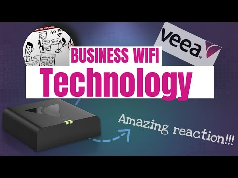 rich-technology-veea-wifi-cable-vs-dsl-vs-fiber-internet-explained-how-much-does-business-wifi-cost?