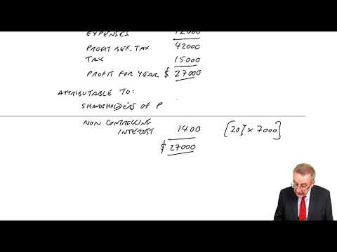 Group Accounts The Consolidated Income Statement part a - ACCA Financial Accounting (FA) lectures