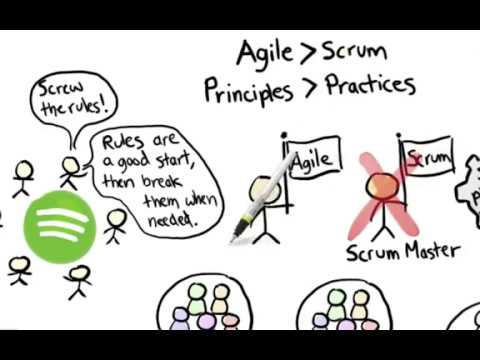 Spotify Engineering Culture part 1 Agile Enterprise Transition with Scrum and Kanban 1