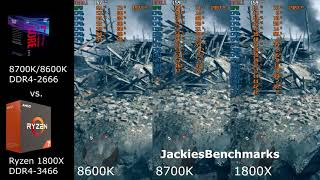 Ryzen 1800X with fast RAM vs. 8700K and 8600K in BF1 720p Ultra