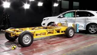 Euro NCAP Crash Test of Ford Edge