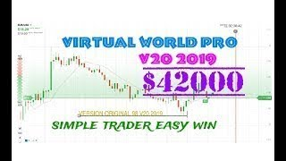 IQ Option Real account $42000 - HOW TO USE 98 V20 (100% WIN) TRADE ROBOT MACHINE 2019