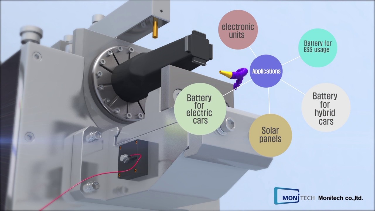 Monitechreal Time Ultrasonic Welding Monitoring And Quality Diagram Evaluation System