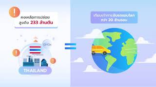 การจัดทำบัญชีก๊าซเรือนกระจกของประเทศไทย