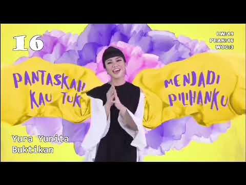 Chart Lagu Indonesia - INDO CHART 30 ( 11 SEPTEMBER 2017 )