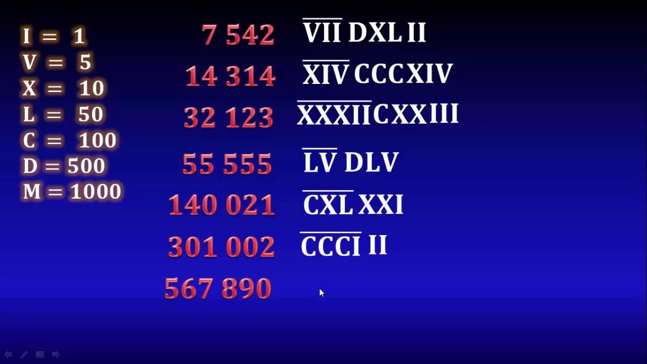 10. Números romanos mayores que 4000: ejercicios - YouTube
