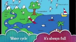 Water Cycle Song (Red Solo Cup Parody)