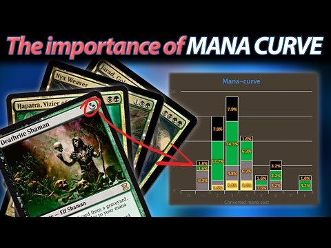 The Importance Of MANA CURVE | The Command Zone #156 | Magic: The Gathering Commander/EDH Podcast