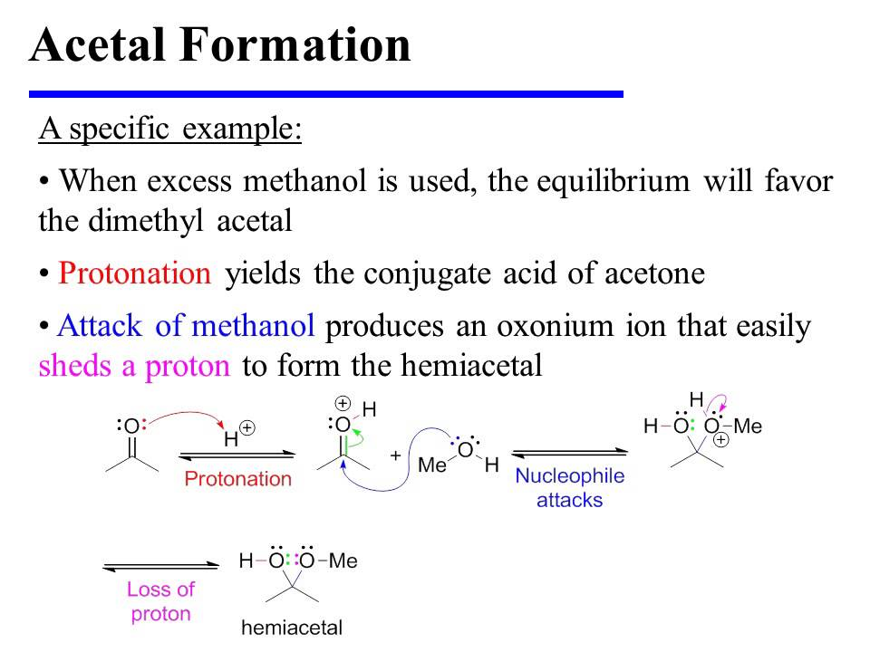 Acetal Formation and Hydrolysis - YouTube