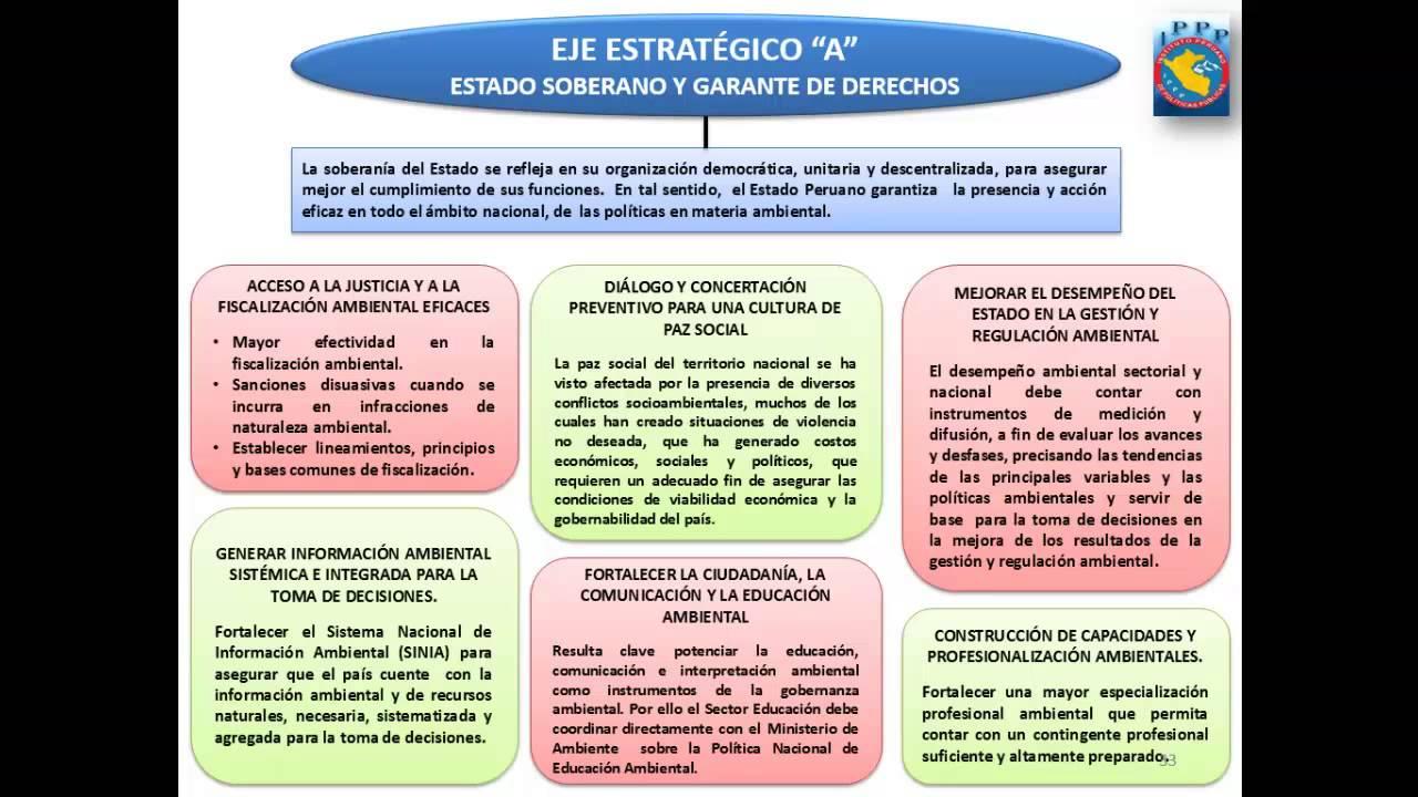 POLITICO AMBIENTAL EN EL PERU DOWNLOAD
