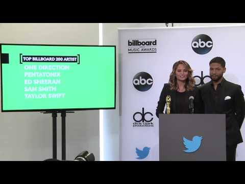 Top Billboard 200 Artist Finalists - BBMA Nominations 2015