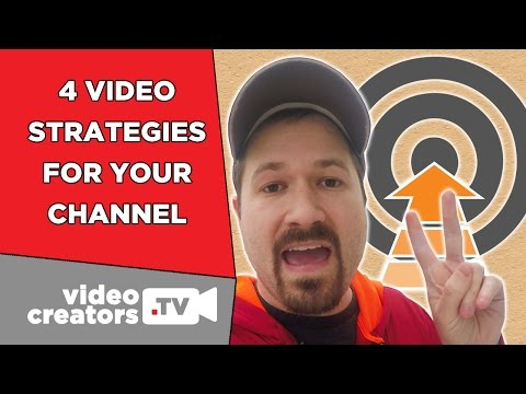 4 Proven Video Strategies that Grow your Channel