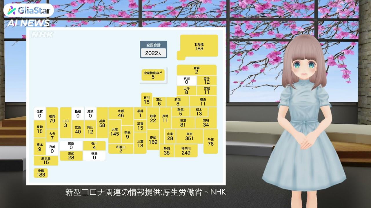 【新型コロナ】全国で新たに2831人の感染発表(令和2年6月6日)