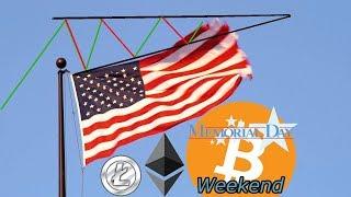 Bitcoin Live : 10,000 Subs! BTC Ascending Triangle! Episode 528 - Crypto Technical Analysis