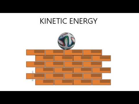 The Difference Between Potential And Kinetic Energy Youtube