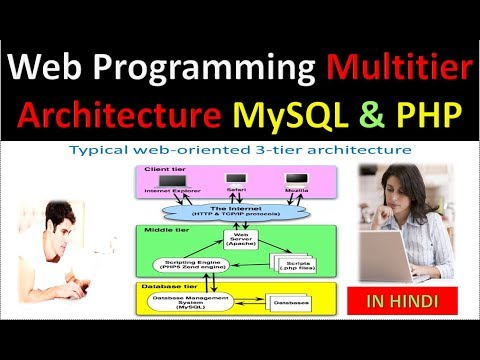 Web Programming Multitier Architecture MySQL & PHP in HINDI