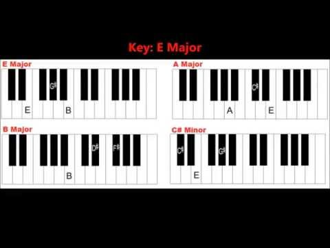 Four Basic Piano Chords In The Key Of E Major And Their Notes Youtube