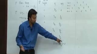 CA- CPT- QA-Probability- Part-2-CW by Navkar Institute