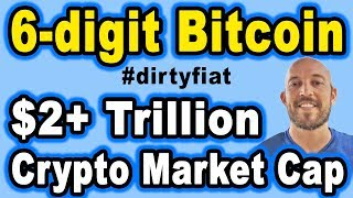 🔵 6-digit Bitcoin! • $2+ Trillion Crypto Market Cap • You are the new 25% • #dirtyfiat