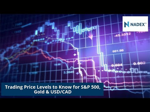 Trading Price Levels to Know for S&P 500, Gold & USD/CAD