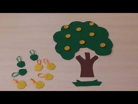 Дидактическая игра по сенсорному развитию для детей  младшего дошкольного возраста