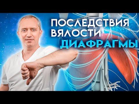 Дыхательные практики. Видео №2 - Причины и последствия вялости диафрагмы.