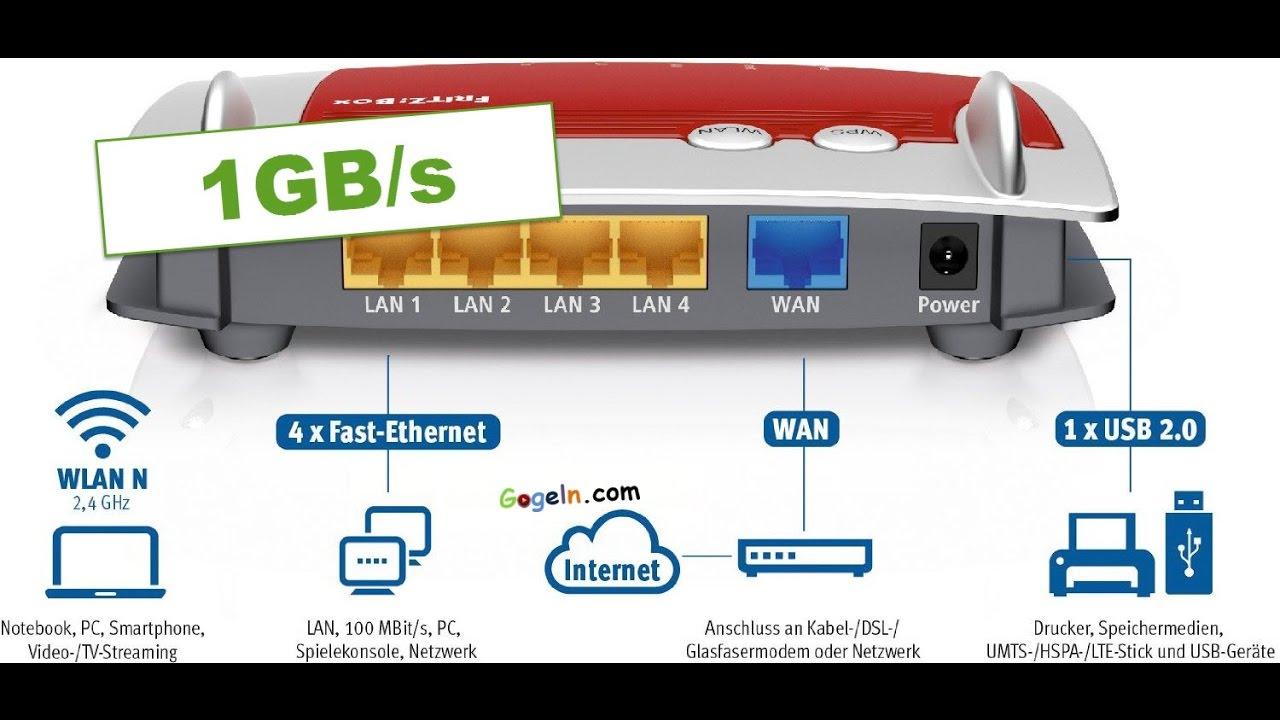 Fritzbox auf 20Gb/s umstellen. LAN 2000Mb/s