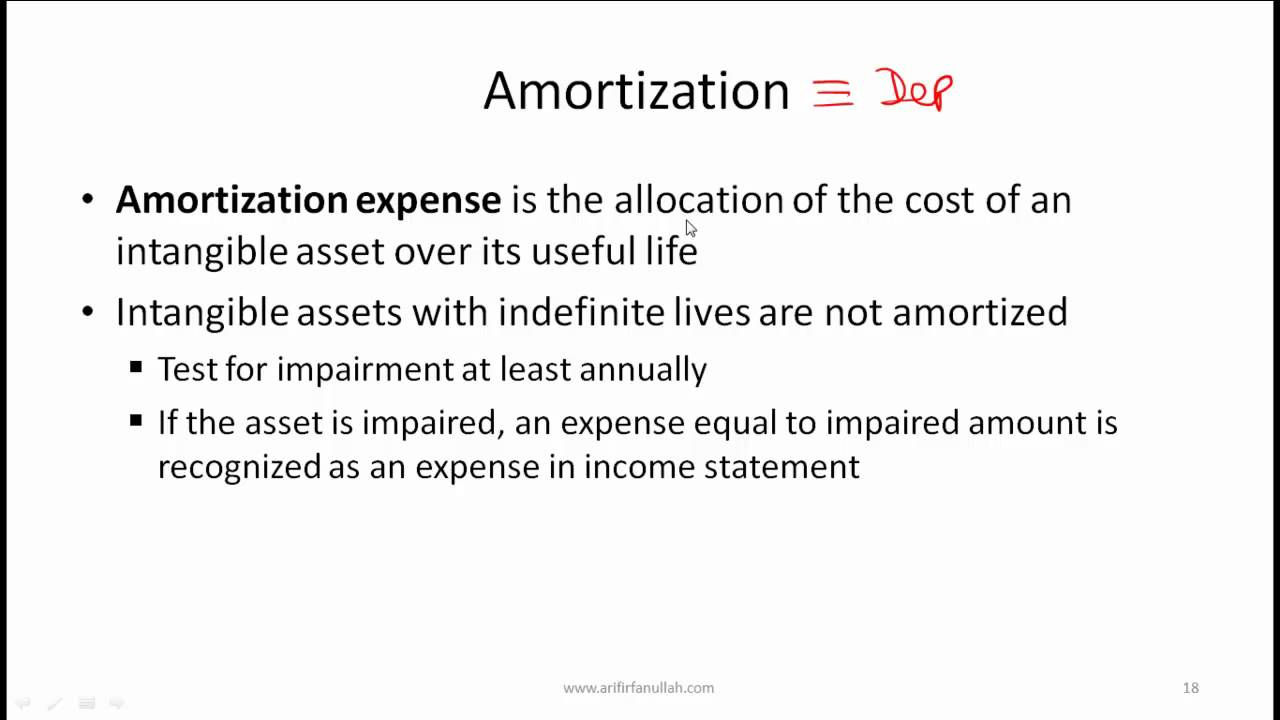 CFA Level I Income Statement Video Lecture By Mr. Arif Irfanullah Part 2    YouTube  Components Of Income Statement