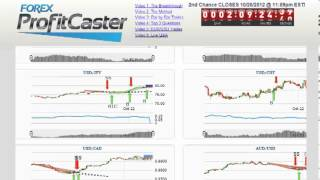 Forex ProfitCaster by Bill Poulos - Quick 60-minute Forex trades (LIVE) - Review & Bonus