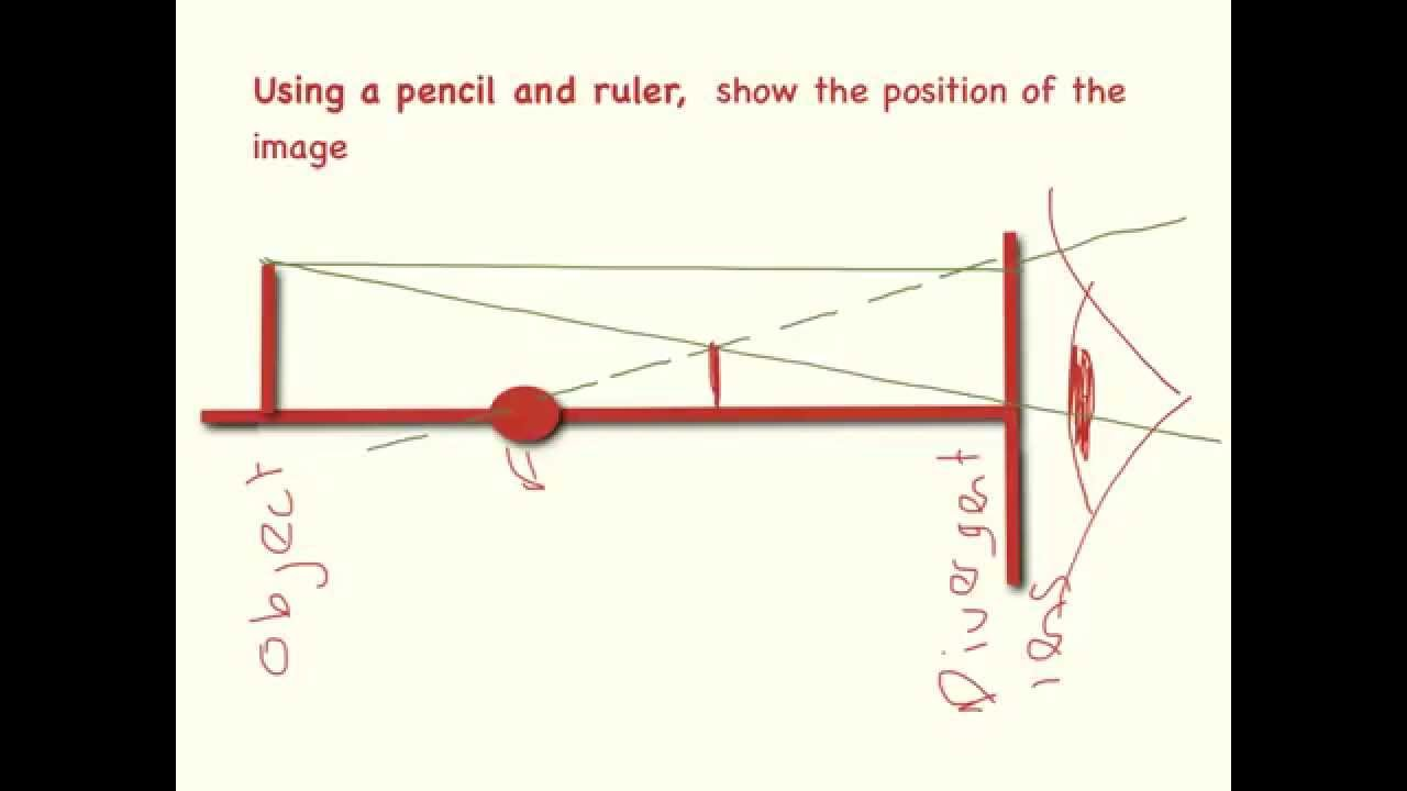 Lenses and Ray Diagrams Exam Question Practice YouTube – Ray Diagram Worksheet