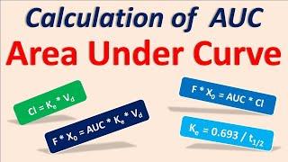 Calculation of Area Under Curve (AUC)