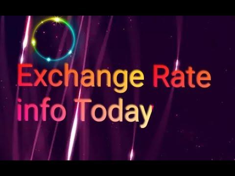 Pakistani Rupee(PKR) Exchange Rate||South Korean Won Exchange Rate