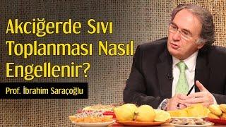 Akciğerde Sıvı Toplanması Nasıl Engellenir? | Prof. İbrahim Saraçoğlu
