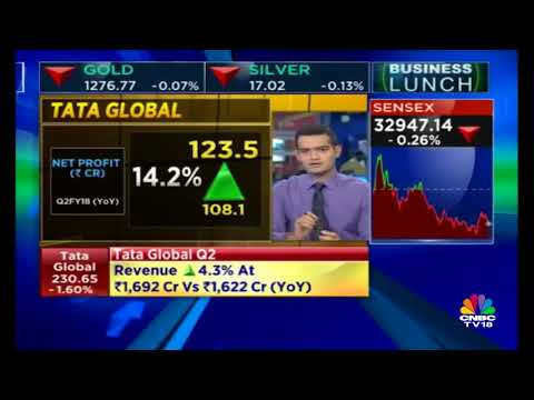 Bharti Airtel Sells Stake in Bharti Infratel for Rs 3,325 cr | Business Lunch | CNBC Tv18