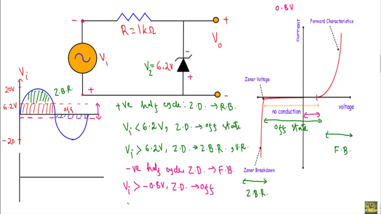 zener diode clipper circuit example 1 with simulation youtube rh youtube com zener diode circuits questions zener diode circuit analysis