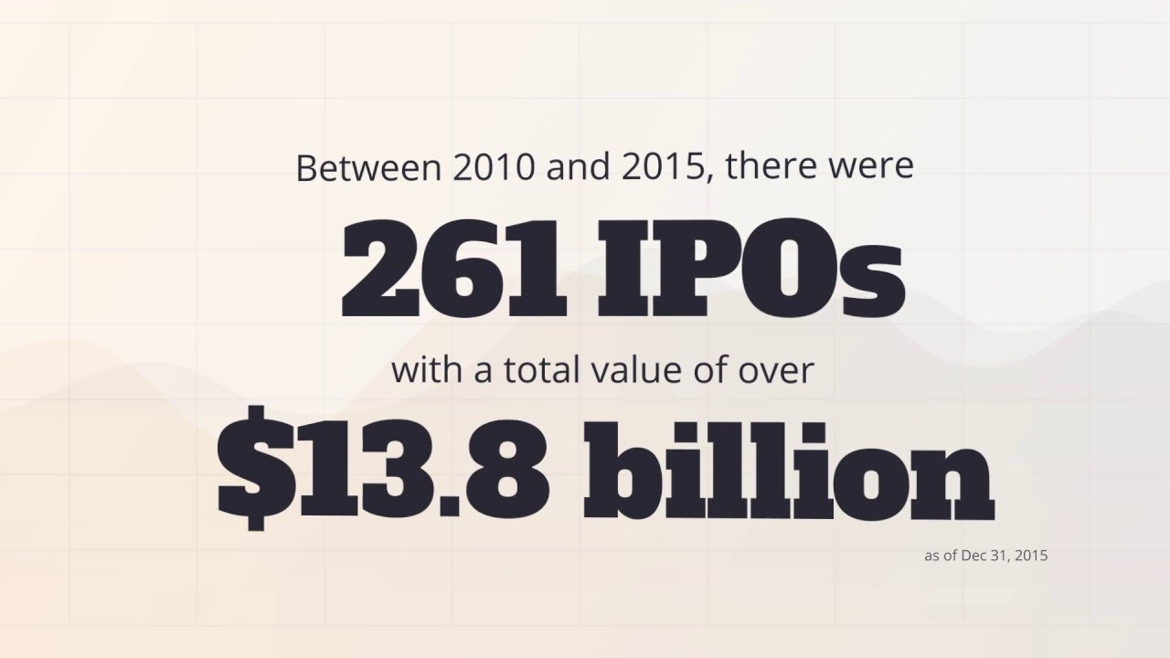 How to get to questrade ipo