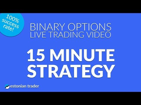 How To Make $2,400 Every Day Within 15 Minutes Day Trading Options