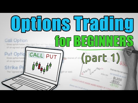 Options Trading Explained – COMPLETE BEGINNERS GUIDE (Part 1)