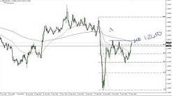 GBP/USD Technical Analysis for June 4, 2020 by FXEmpire