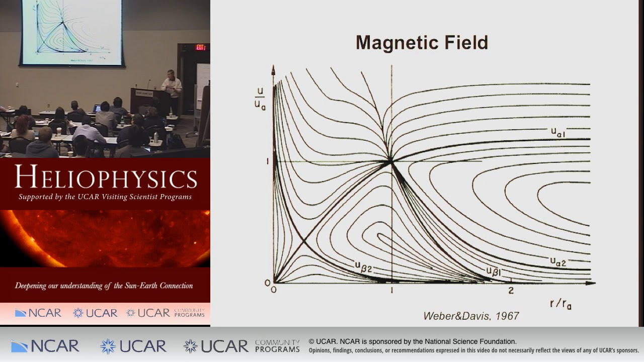 Acceleration And Heating In The Solar Wind Marty Lee Youtube Diagram